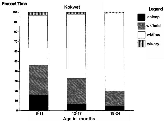 Activity, Energy Expenditure and Energy Requirements of Infants and ...