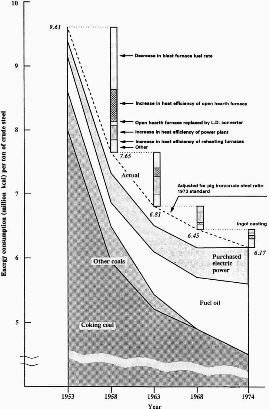 Eco Restructuring Implications For Sustainable Development Unu Toyota Gaia Wiring Diagram 1998 417 Pages