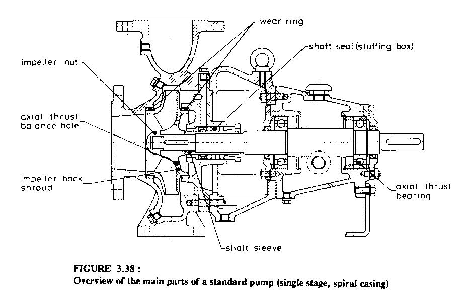 wiring diagram for ksb pump pump control diagram wiring