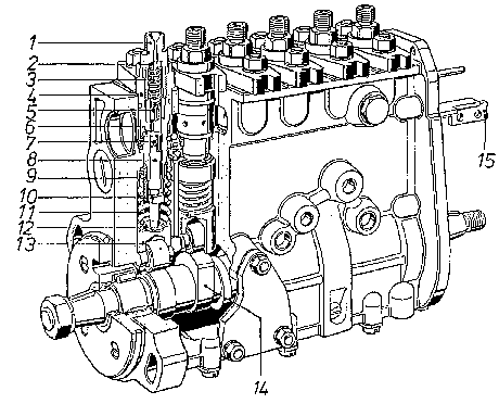 Engines For Biogas