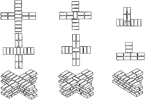 Compressed earth blocks manual of design and construction fig 55 l and t shaped bonding patterns using three quarter blocks ccuart Choice Image