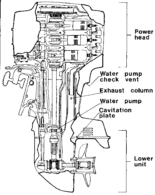 session t 7 introduction to outboard engines rh nzdl org mercury mountaineer engine diagram mercury 115 engine diagram