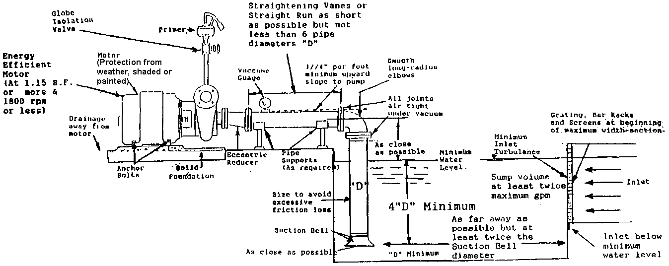 electrical engineering diagram key