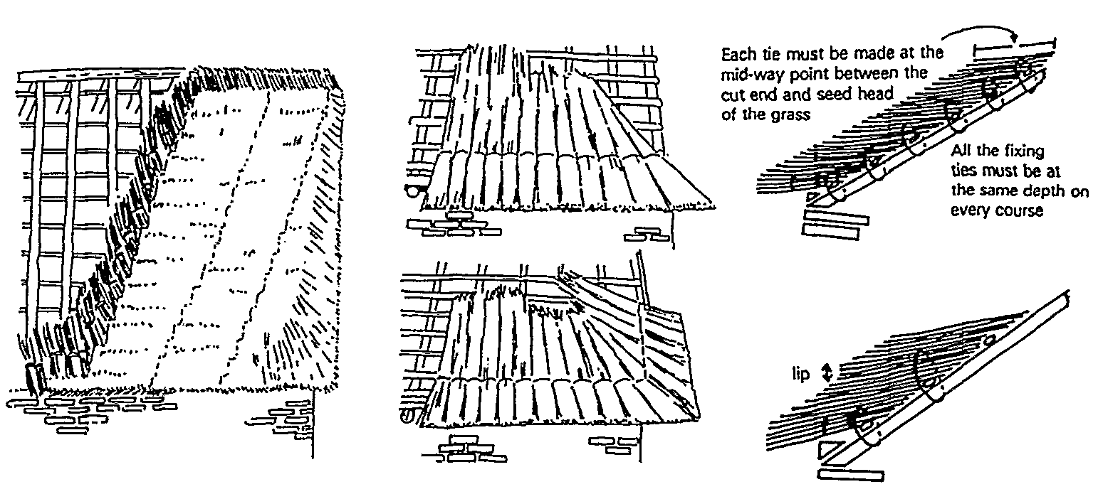 Appropriate Building Materials Examples Of Roof Materials