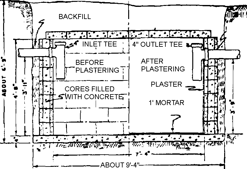 Concrete septic tank diagram wiring diagram schemes for Cistern plans