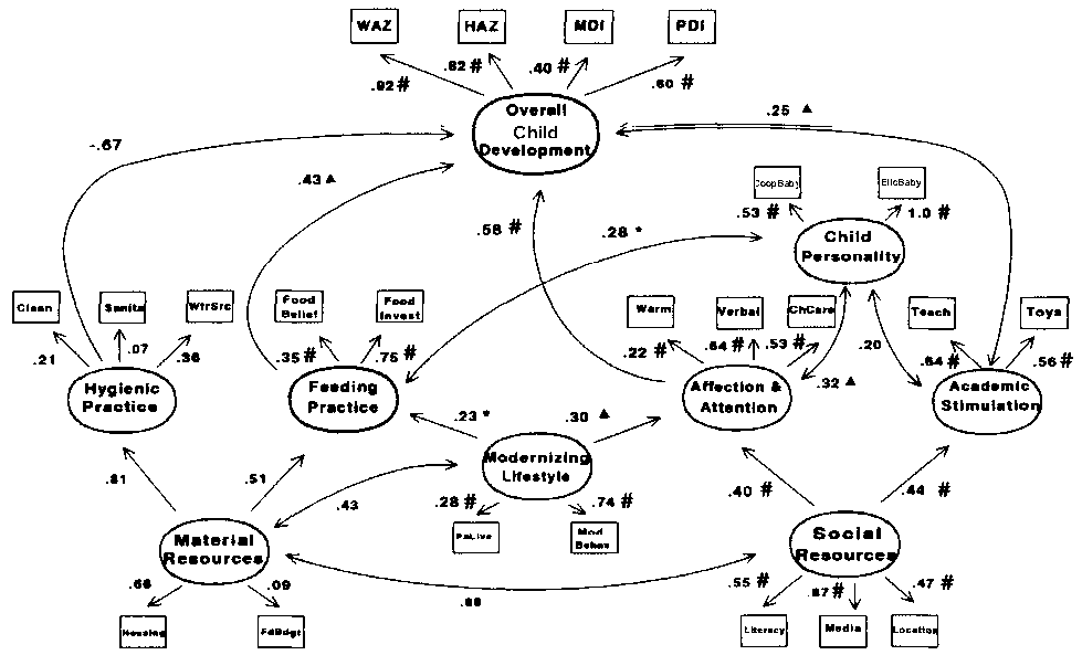 Family Life Space Diagram Wiring Library