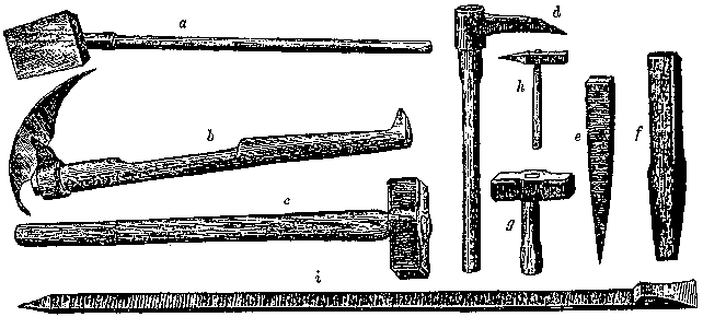 Mining tools of the 1800s