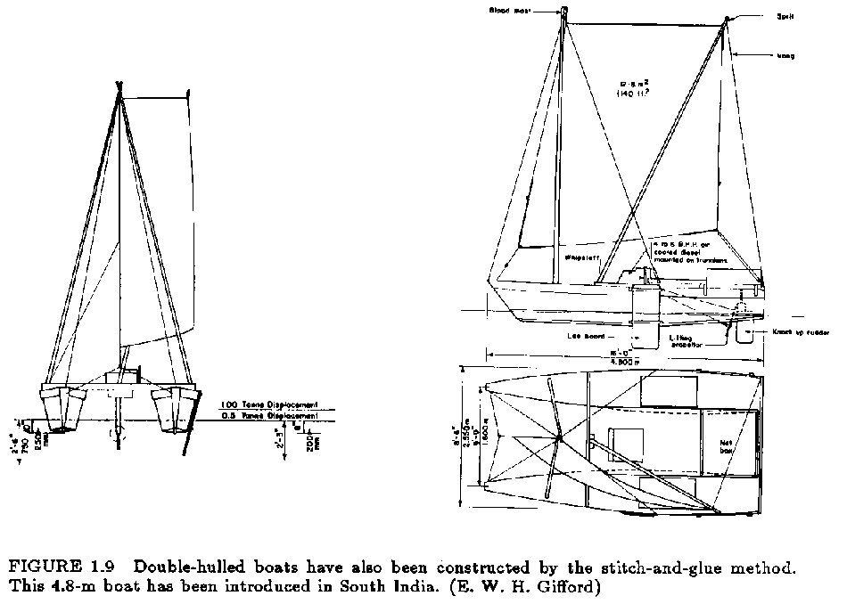 1 boat design construction and propulsion